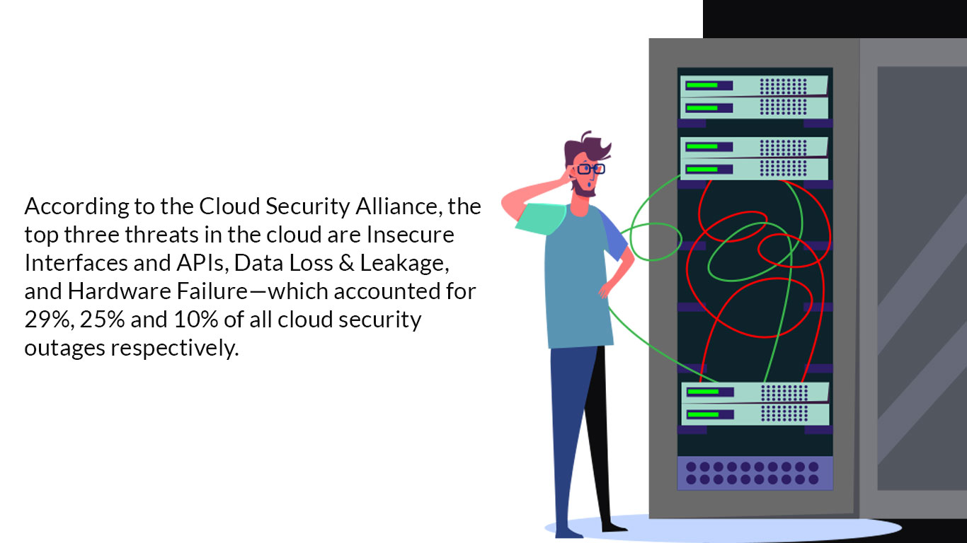 how-cloud-hosting-works